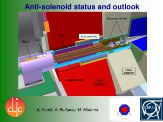 Anti-solenoid status and outlook