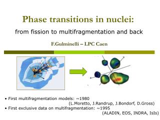 Phase transitions in nuclei:   from fission to multifragmentation and back F.Gulminelli – LPC Caen