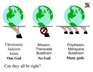 Christianity Judaism Islam