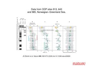 JS Eldrett et al. Nature 459 , 969-973 (2009) doi:10.1038/nature08069