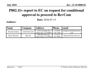 P802.11v report to EC on request for conditional approval to proceed to RevCom
