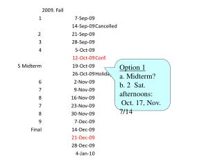 Option 1 a. Midterm? b. 2  Sat. afternoons: Oct. 17, Nov. 7/14