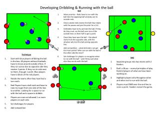 Developing Dribbling & Running with the ball