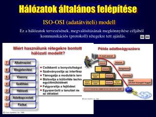 Hálózatok általános felépítése ISO-OSI (adatátviteli) modell