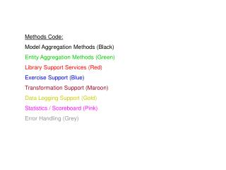 Methods Code: Model Aggregation Methods (Black) Entity Aggregation Methods (Green)