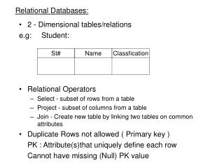 Relational Databases: