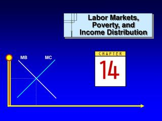 Labor Markets, Poverty, and Income Distribution