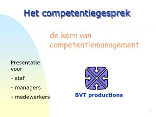 de kern van competentiemanagement