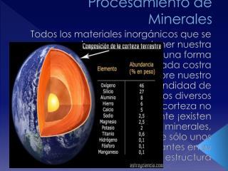 Procesamiento de Minerales