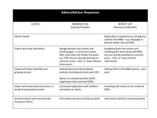 Advice Forum Role of Advisors