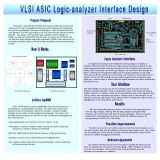 VLSI ASIC Logic-analyzer Interface Design