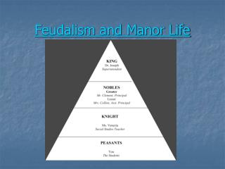 Feudalism and Manor Life