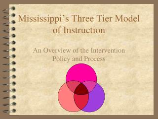 Mississippi's Three Tier Model of Instruction