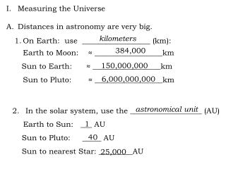 Measuring the Universe Distances in astronomy are very big.