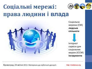 Соціальні мережі : права людини і влада