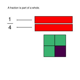 A fraction is part of a whole.