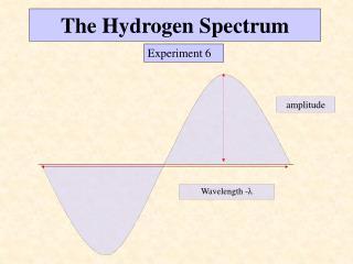 The Hydrogen Spectrum