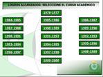 LOGROS ALCANZADOS: SELECCIONE EL CURSO ACAD MICO