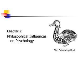 Chapter 2: Philosophical Influences on Psychology