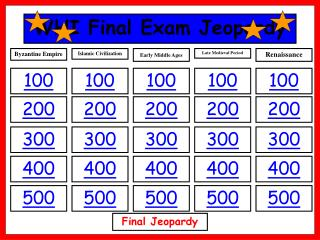 WHI Final Exam Jeopardy
