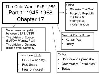 The Cold War, 1945-1989 Part 1: 1945-1968 Chapter 17