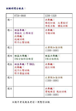 訓練時間分配表: