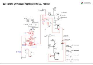 Блок-схема утилизации подтоварной воды  Новойл