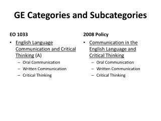 GE Categories and Subcategories