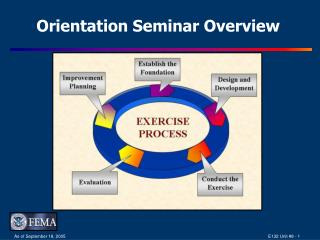 Orientation Seminar Overview