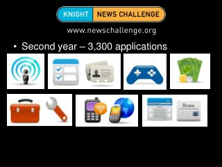 Second year – 3,300 applications