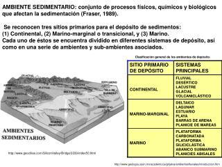 Clasificación general de los ambientes de depósito.