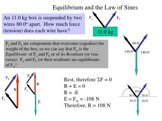 Equilibrium and the Law of Sines