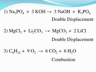 Na 3 PO 4 + 3 KOH → 3 NaOH + K 3 PO 4 Double Displacement
