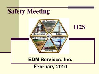 Safety Meeting H2S