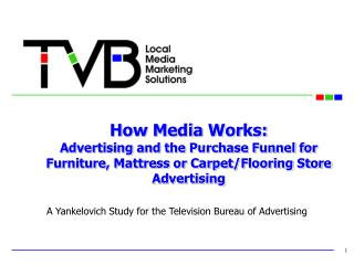 How Media Works: Advertising and the Purchase Funnel for Furniture, Mattress or Carpet/Flooring Store Advertising