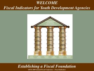 Establishing a Fiscal Foundation   DFSS 2009 Annual Fiscal Conference – Fiscal Indicators