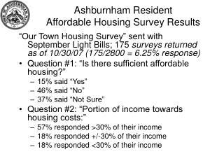 Ashburnham Resident Affordable Housing Survey Results