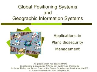 Global Positioning Systems  and  Geographic Information Systems