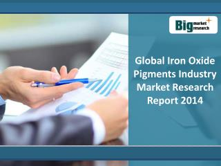 Global Iron Oxide Pigments Industry Market Research Report :