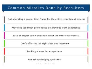 Common Mistakes Done by Recruiters
