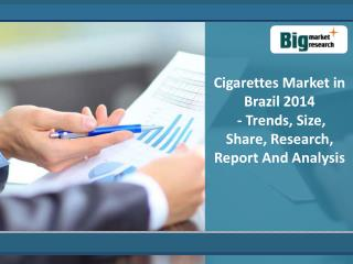 Cigarettes Market in Brazil 2014