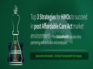 Archived Webinar: Top 3 Strategies to succeed in post Afford