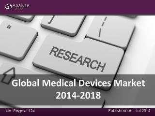 Latest Report on Medical Devices Market
