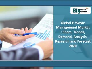 Research Report On Global E-Waste Management Market 2020