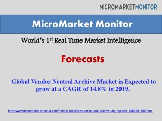 Global Vendor Neutral Archive Market is Expected to grow at