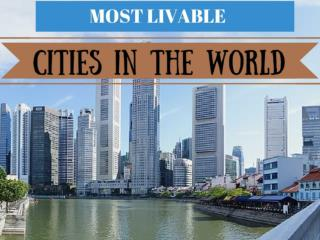MOST LIVABLE CITIES IN THE WORLD