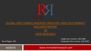 Biodiesel Market Global & Chinese Industry Analysis, Growth,