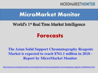 The Asian Solid Support Chromatography Reagents Market