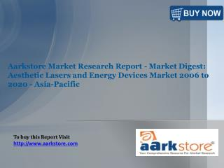 Aarkstore Market Research Report - Market Digest Aesthetic L