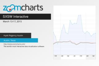 ZoomCharts for SXSW Interactive March 13-17-2015 in Austin
